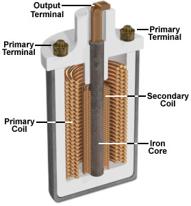 Engine Repair - Engine Diagram