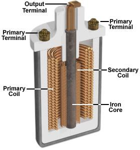 Engine Repair - Engine Diagram