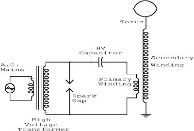 tesla coil penguin s lab rh penguinslab com katcher tesla coil driver circuit diagram solid state tesla coil circuit diagram